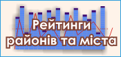 http://www.oda.te.gov.ua/data/upload/content/main/ua/agolova/ratings_rajony-misto-3.png